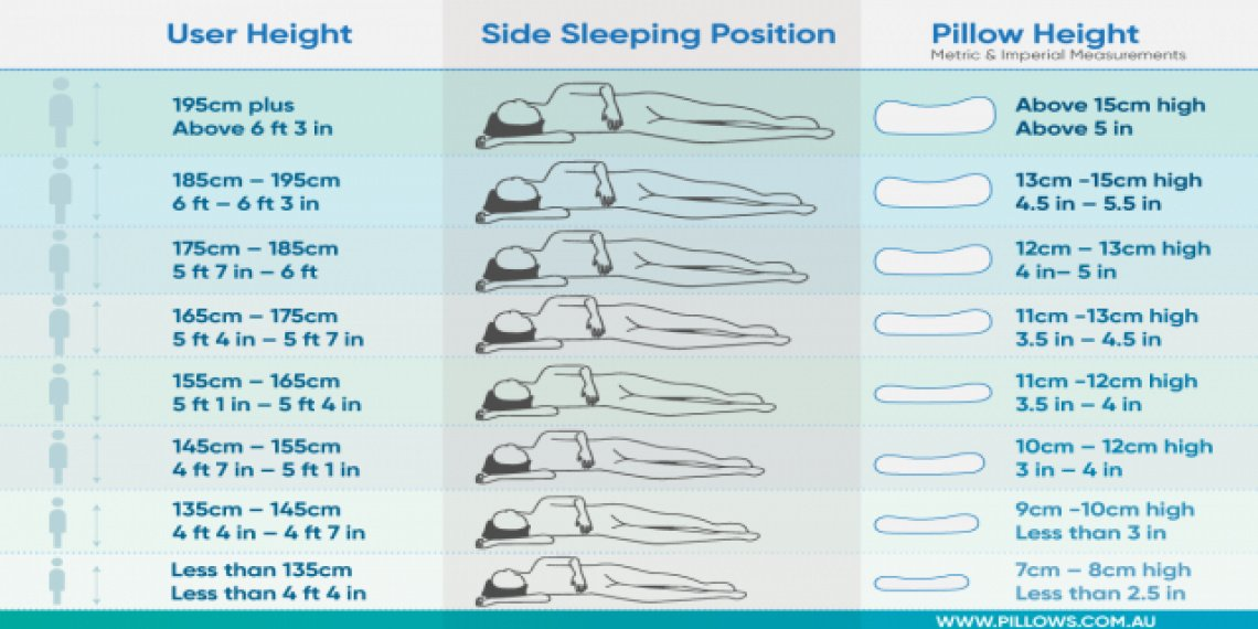Pillow Sizes Chart Australia Pillow Sizes Chart